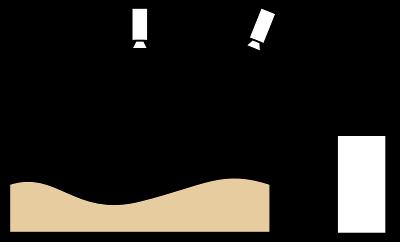 Dispositif experimental